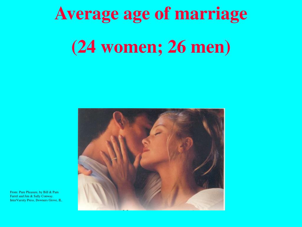 Average age of marriage