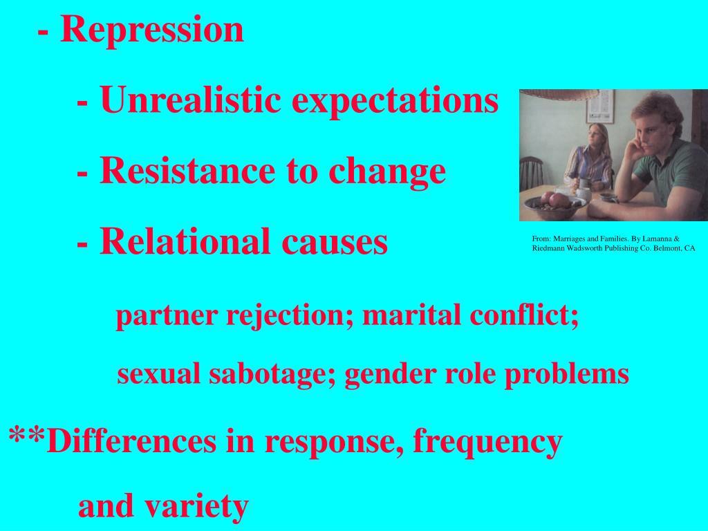 - Repression