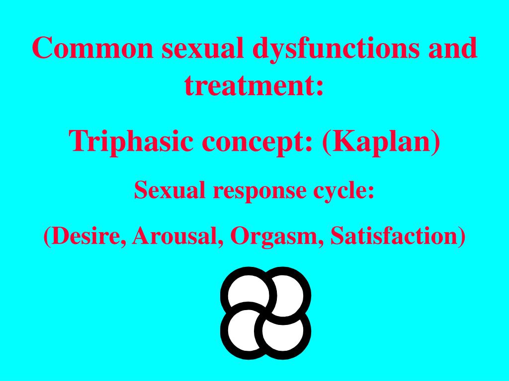 Common sexual dysfunctions and treatment: