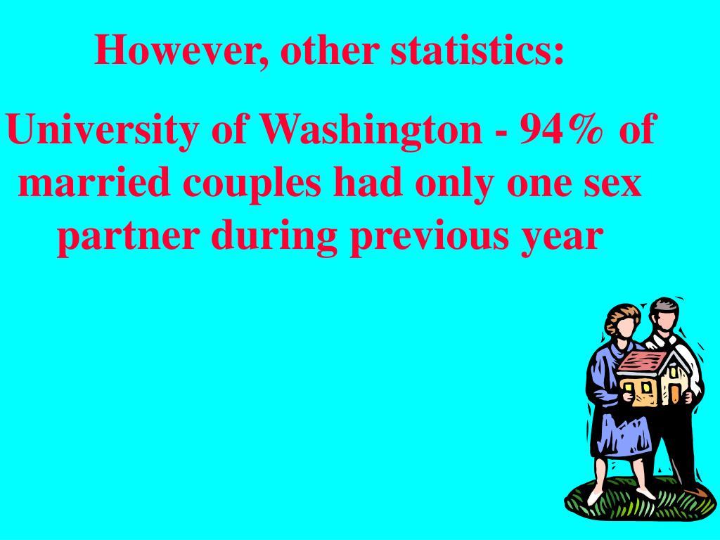 However, other statistics: