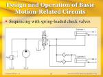 design and operation of basic motion related circuits35
