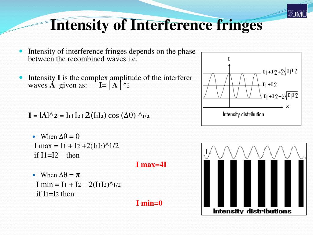 Intensity of Interference fringes