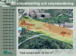 3d visualisering och volymber kning