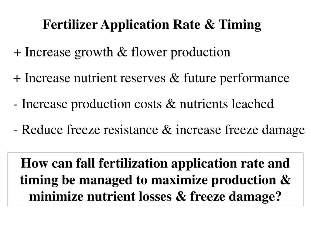 Fertilizer Application Rate & Timing