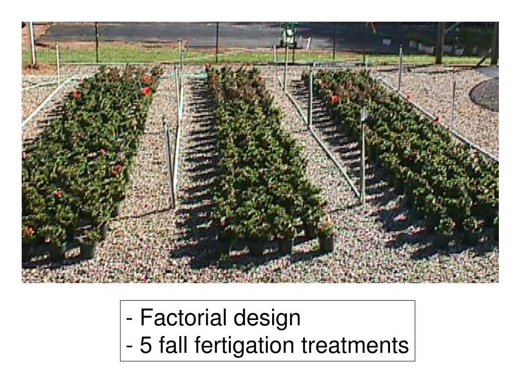 - Factorial design