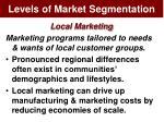 levels of market segmentation11