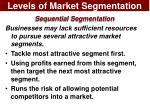 levels of market segmentation9