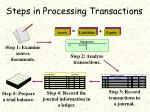 steps in processing transactions