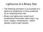 lightcurve of a binary star