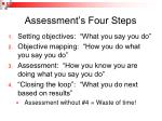 assessment s four steps