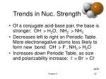 trends in nuc strength