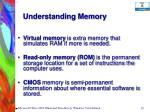 understanding memory28