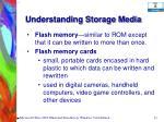 understanding storage media33