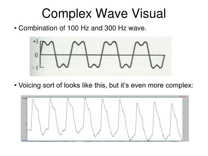 Complex Wave Visual