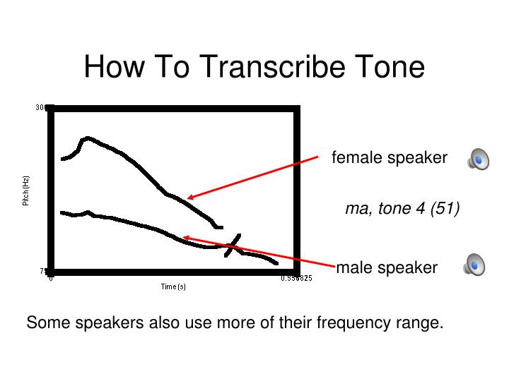 How To Transcribe Tone
