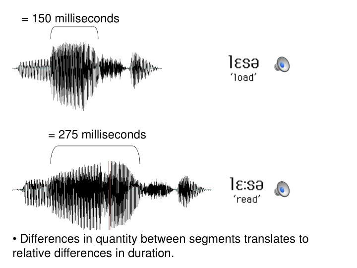 = 150 milliseconds