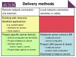delivery methods20