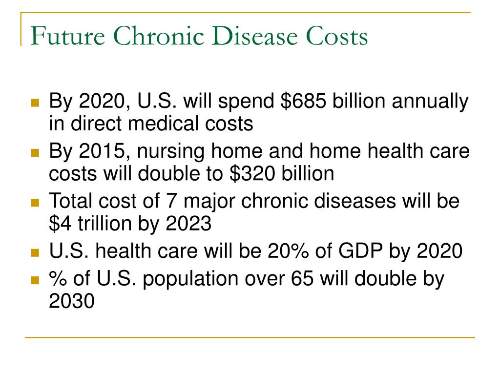 Nursing Home Costs 2020.Ppt Cost And Consequences Of Chronic Disease Management