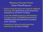 pharmacy personnel needs future plans proposals