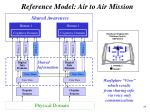 reference model air to air mission