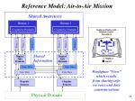 reference model air to air mission36