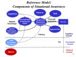 reference model components of situational awareness