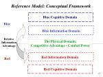reference model conceptual framework13