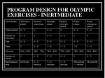 program design for olympic exercises inertmediate