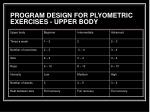 program design for plyometric exercises upper body