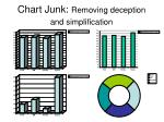 chart junk removing deception and simplification