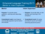 enhanced language training elt mentor vs intern supervisor