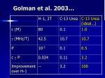 golman et al 200329