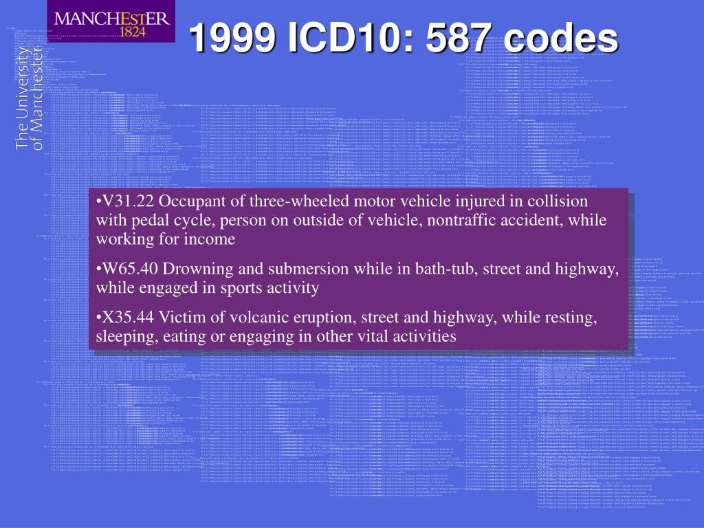 1999 ICD10: 587 codes