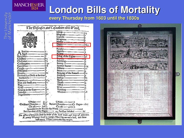 London bills of mortality every thursday from 1603 until the 1830s