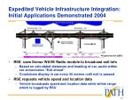 expedited vehicle infrastructure integration initial applications demonstrated 2004