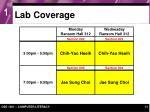 lab coverage