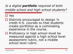 is a digital portfolio required of both middle school and high school students