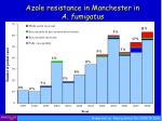 azole resistance in manchester in a fumigatus
