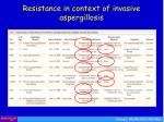 resistance in context of invasive aspergillosis