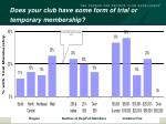 does your club have some form of trial or temporary membership
