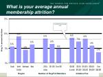 what is your average annual membership attrition