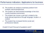 performance indicators applications for business