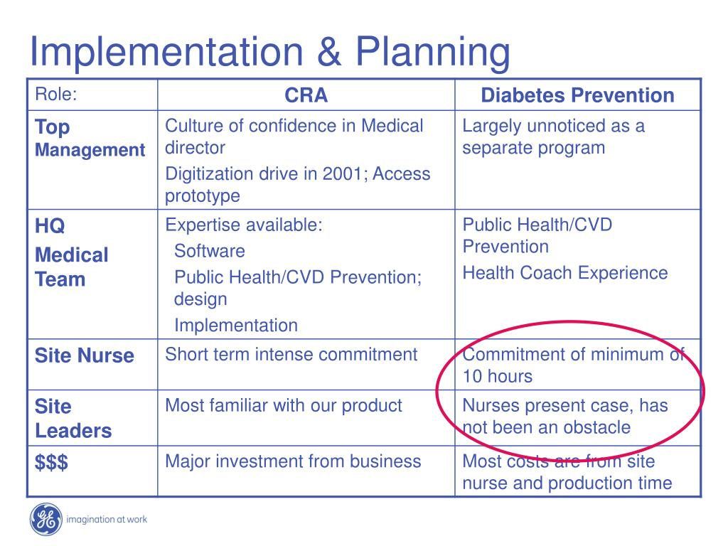 Implementation & Planning