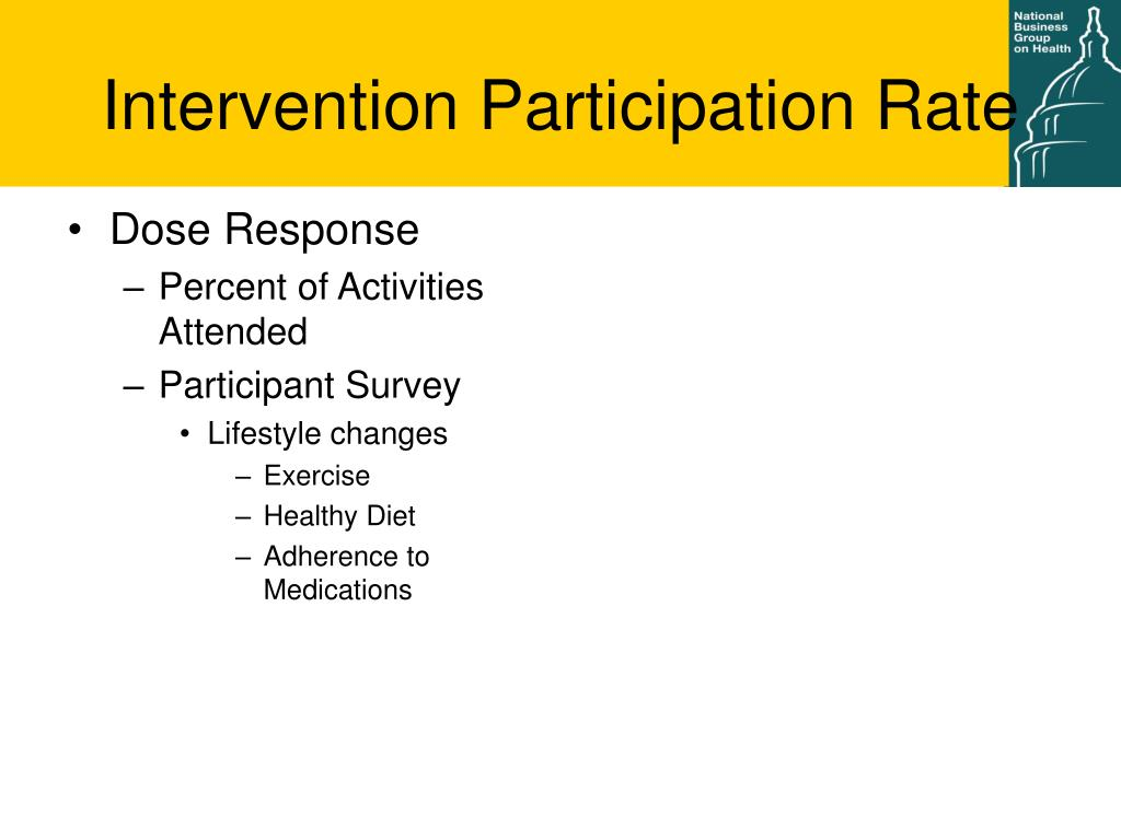Intervention Participation Rate