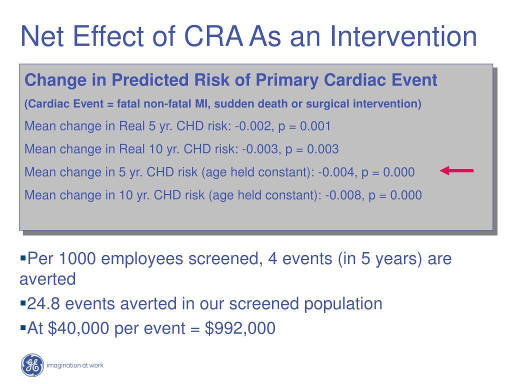 Net Effect of CRA As an Intervention