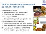 total fat percent goal individualized 25 40 of total calories