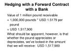 hedging with a forward contract with a bank3