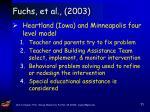 fuchs et al 200369