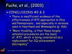 fuchs et al 200372