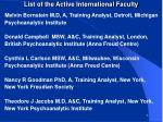 list of the active international faculty